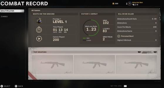 Imagen de Reddit de blackopscoldwar. - Call of Duty: Black Ops Cold War