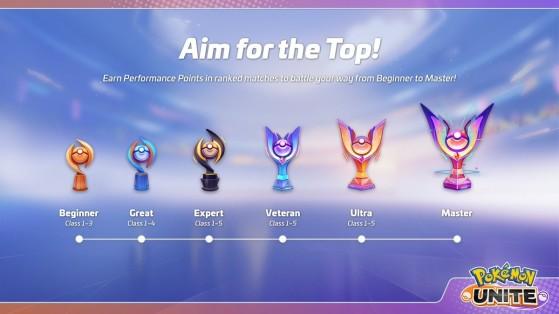 Estos son los rangos de Pokémon Unite y sus trofeos - Pokémon Unite