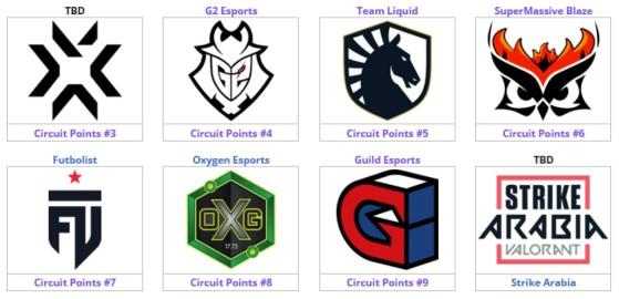 Estos son los equipos ya clasificados al torneo decisivo - Valorant