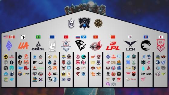 El pináculo del ecosistema competitivo de League of Legends, en una imagen. - League of Legends