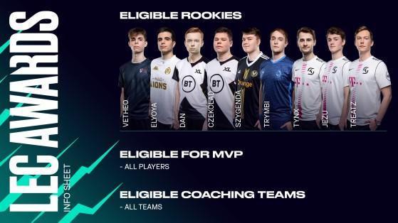 Todos los jugadores elegibles para cada premio. - League of Legends