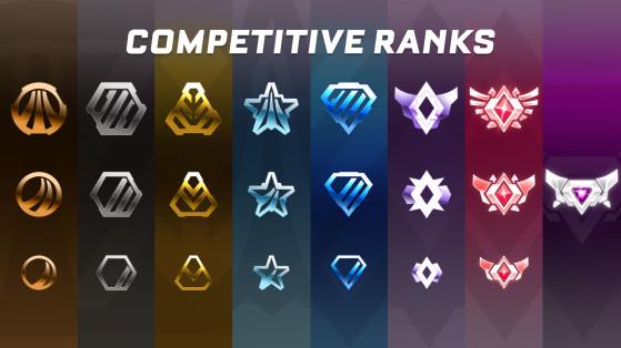 Esta es la distribución de rangos de Rocket League - Rocket League