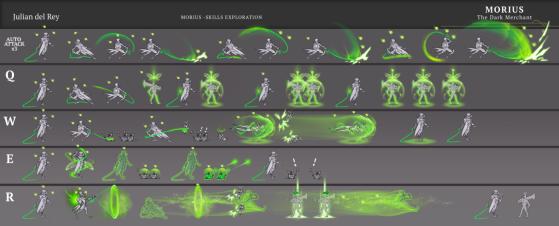 Estas hubieran sido las habilidades del campeón - League of Legends