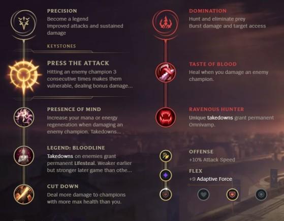 Precisión + Dominación - League of Legends