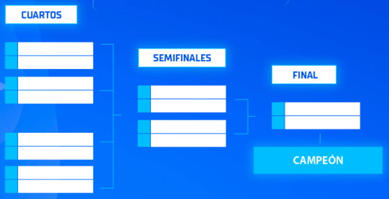 Formato de playoffs. - Fortnite : Battle royale