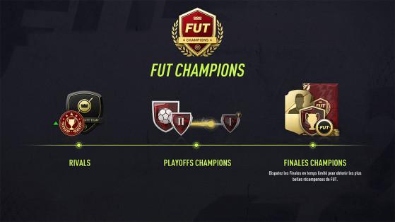 FIFA 22: Todas las recompensas de FUT Champions y cómo funciona el nuevo sistema de Ultimate Team