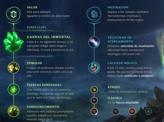 Runas para Dr. Mundo Top - League of Legends