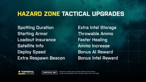 Estas serían algunas de las ventajas identificadas por el data miner (vía temporyal) - Battlefield 2042