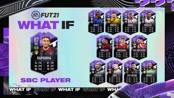 FIFA 21: La mejor solución al SBC de Raphinha What If en FUT 21 ¿Merece la pena?