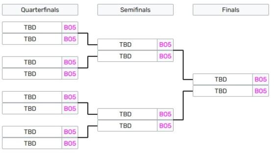 Todas las eliminatorias se disputan al mejor de cinco - League of Legends