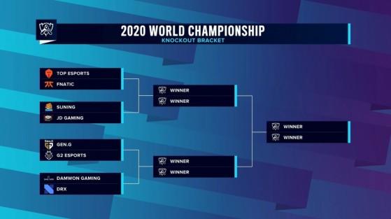 Así han quedado emparejados los equipos de cara al resto de los Worlds 2020 - League of Legends