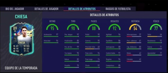 FIFA 21: Federico Chiesa TOTS, solución barata al desafío SBC de FUT