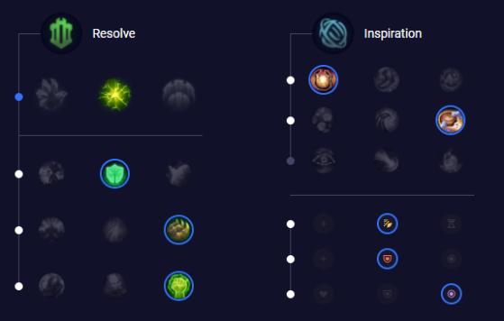 Valor + Inspiración - League of Legends