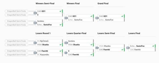 Shanks cayó en las semifinales de losers. Smash.gg - Millenium