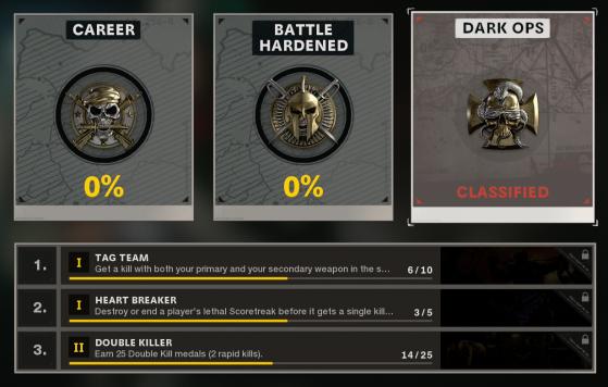 Black Ops Cold War: Los desafíos Dark Ops con recompensas únicas vuelven en tres modalidades