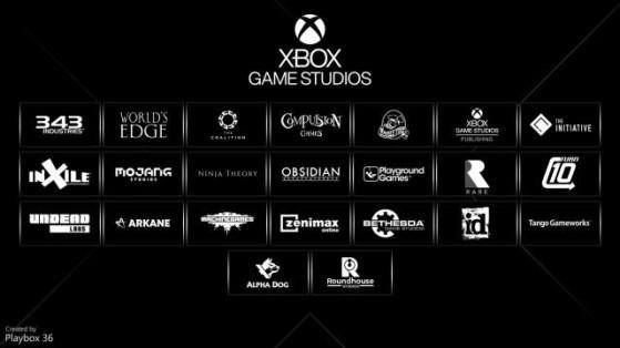Estudios pertenecientes a Xbox - Millenium
