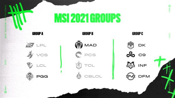 Equipos confirmados hasta ahora. - League of Legends