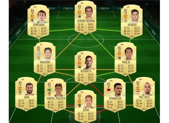 Imagen: Futbin - FIFA 21